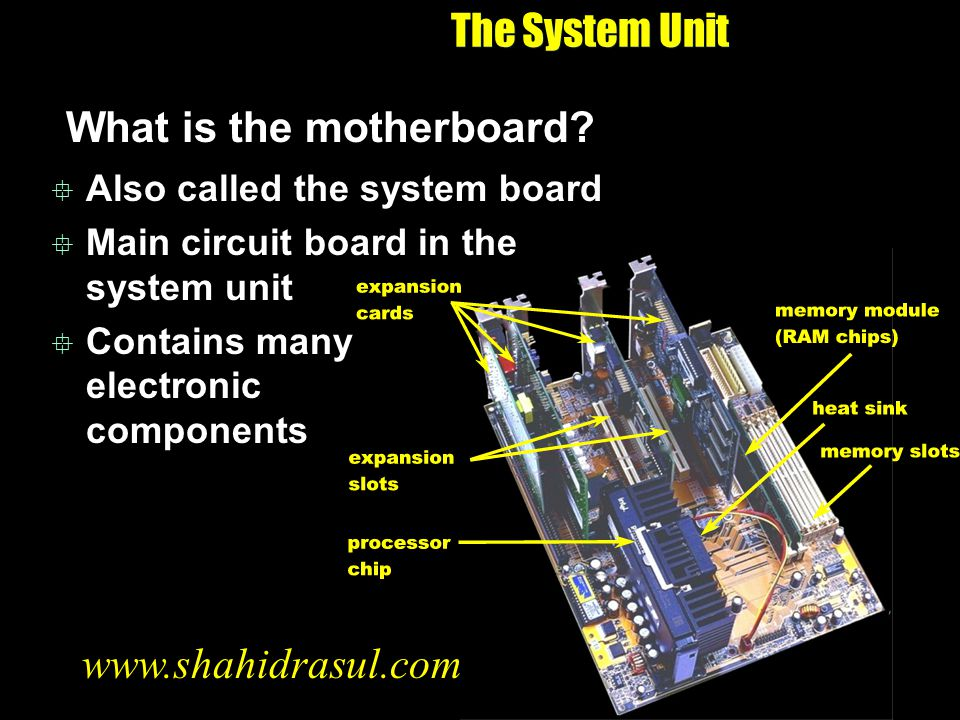 The System Unit What is the motherboard? Also called the system board Main circuit board in the system unit Contains many electronic components www.sh