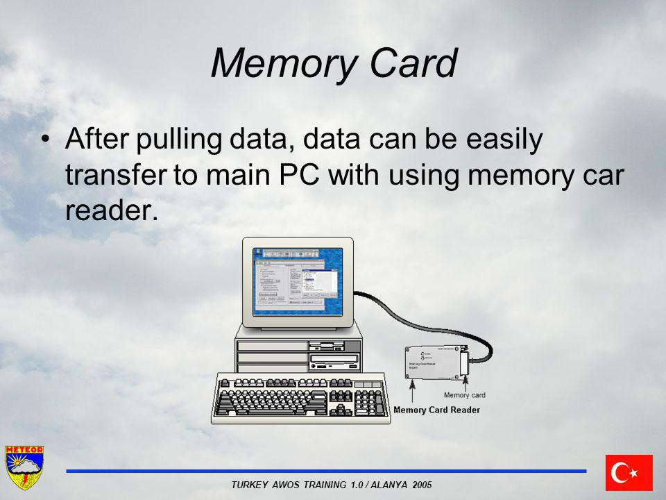 TURKEY AWOS TRAINING 1.0 / ALANYA 2005 Memory Card After pulling data, data can be easily transfer to main PC with using memory car reader.