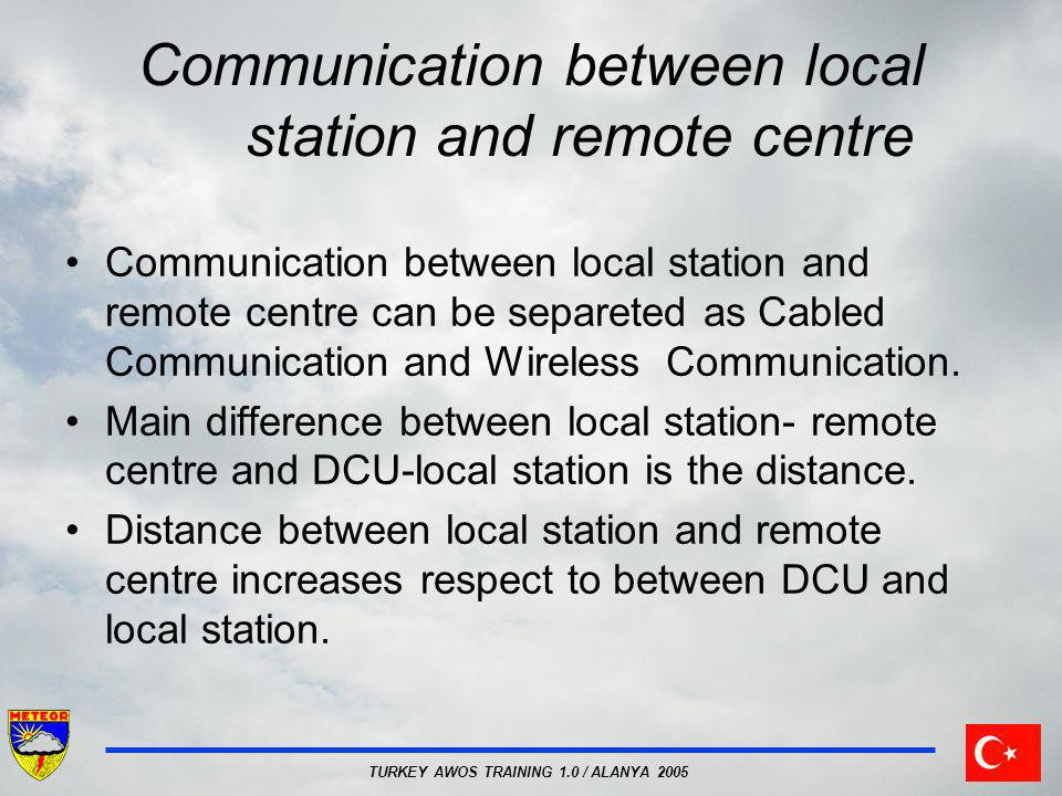 TURKEY AWOS TRAINING 1.0 / ALANYA 2005 Communication between local station and remote centre Communication between local station and remote centre can