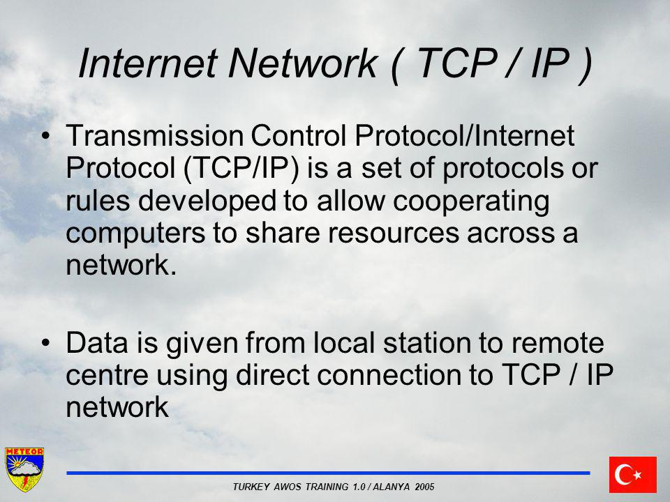 Internet Network ( TCP / IP ) Transmission Control Protocol/Internet Protocol (TCP/IP) is a set of protocols or rules developed to allow cooperating c