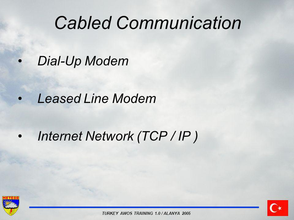 TURKEY AWOS TRAINING 1.0 / ALANYA 2005 Cabled Communication Dial-Up Modem Leased Line Modem Internet Network (TCP / IP )