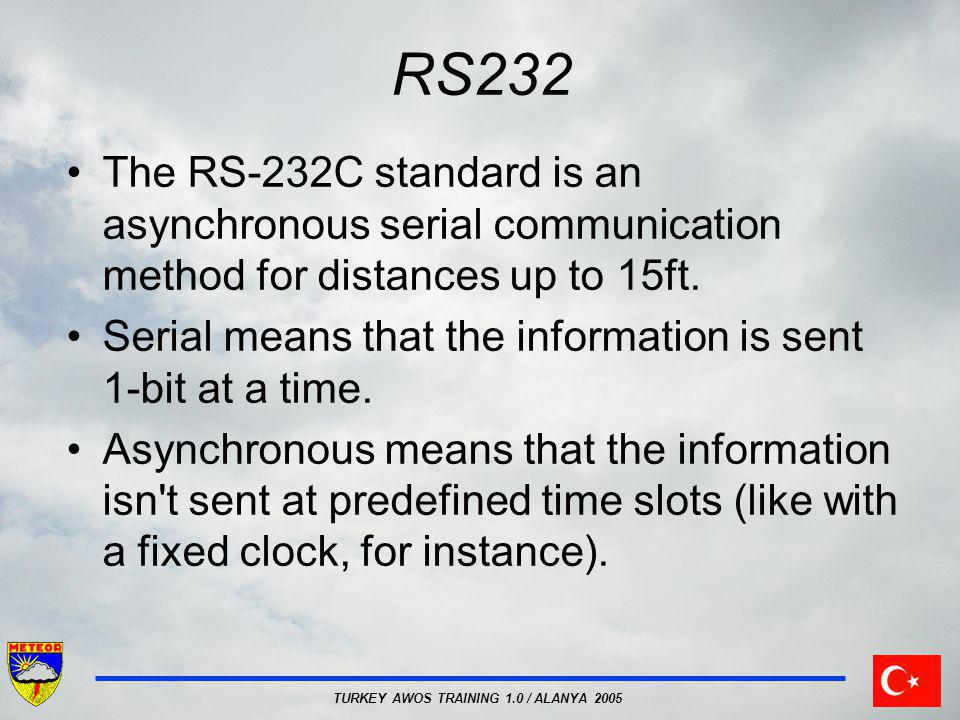 TURKEY AWOS TRAINING 1.0 / ALANYA 2005 RS232 The RS-232C standard is an asynchronous serial communication method for distances up to 15ft. Serial mean