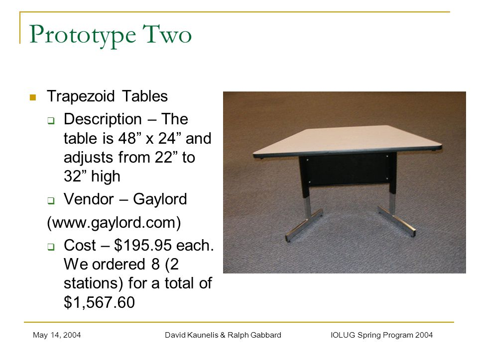 May 14, 2004David Kaunelis & Ralph Gabbard IOLUG Spring Program 2004 Prototype Two Trapezoid Tables Description – The table is 48 x 24 and adjusts from 22 to 32 high Vendor – Gaylord (www.gaylord.com) Cost – $195.95 each.