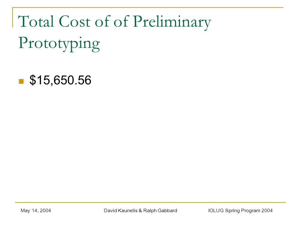 May 14, 2004David Kaunelis & Ralph Gabbard IOLUG Spring Program 2004 Total Cost of of Preliminary Prototyping $15,650.56