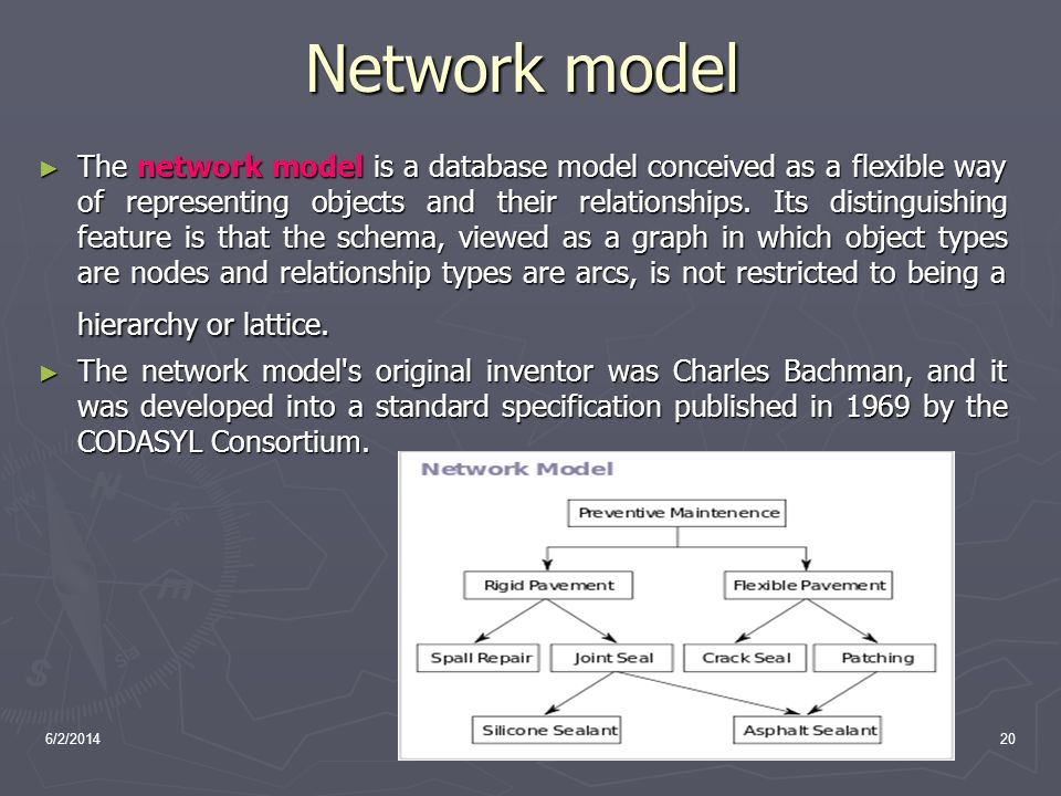 6/2/201420 Network model The network model is a database model conceived as a flexible way of representing objects and their relationships. Its distin