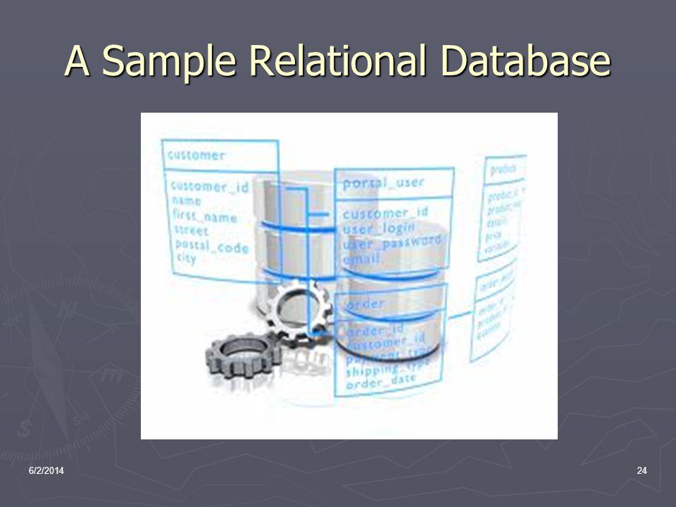 A Sample Relational Database 6/2/201424