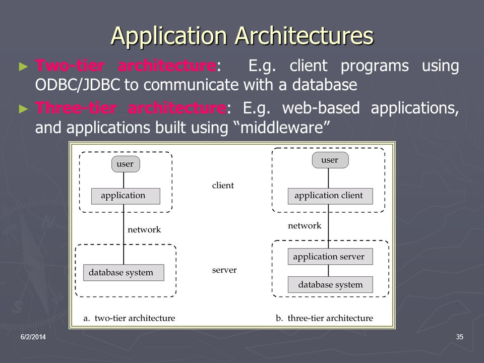 6/2/201435 Application Architectures Two-tier architecture: E.g. client programs using ODBC/JDBC to communicate with a database Three-tier architectur