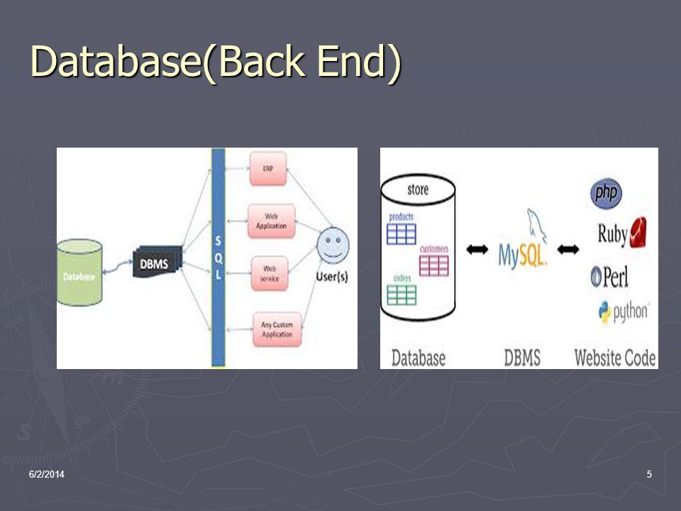 6/2/201426 Database Language Language is a way of communication.