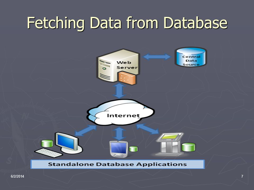 8 Components of Database System A database system involves four major components: 1.