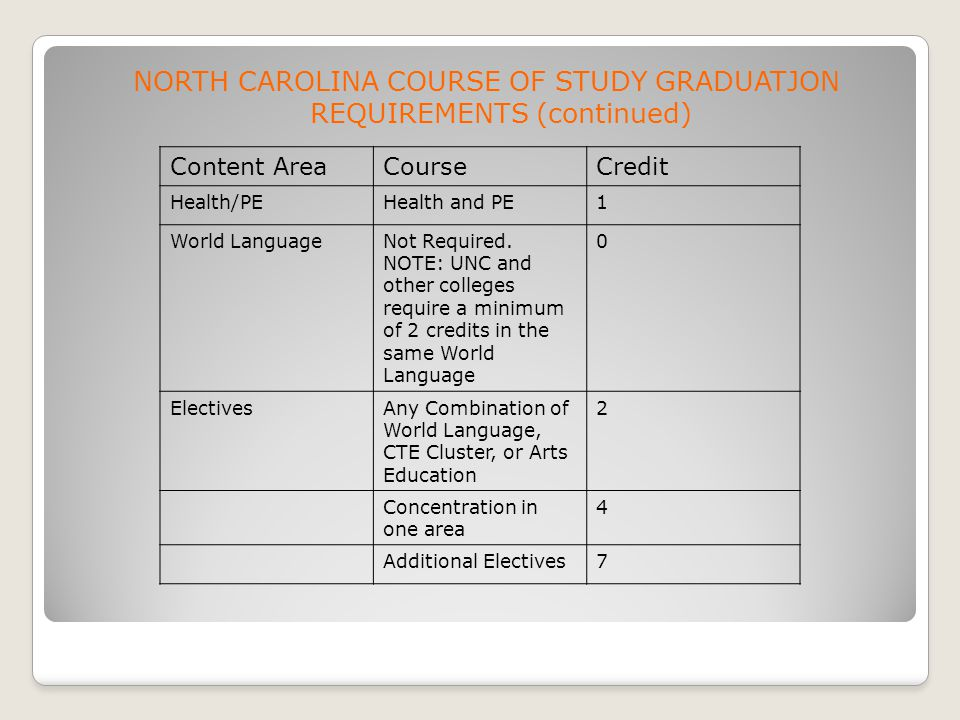 NORTH CAROLINA COURSE OF STUDY GRADUATJON REQUIREMENTS (continued) Content AreaCourseCredit Health/PEHealth and PE1 World LanguageNot Required.