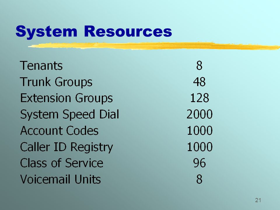 21 System Resources