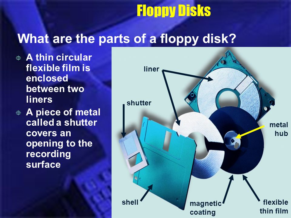 Floppy Disks What are the parts of a floppy disk? A thin circular flexible film is enclosed between two liners A piece of metal called a shutter cover