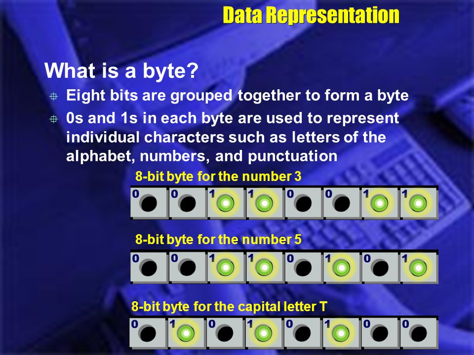 Data Representation What is a byte? 8-bit byte for the number 3 8-bit byte for the number 5 8-bit byte for the capital letter T Eight bits are grouped