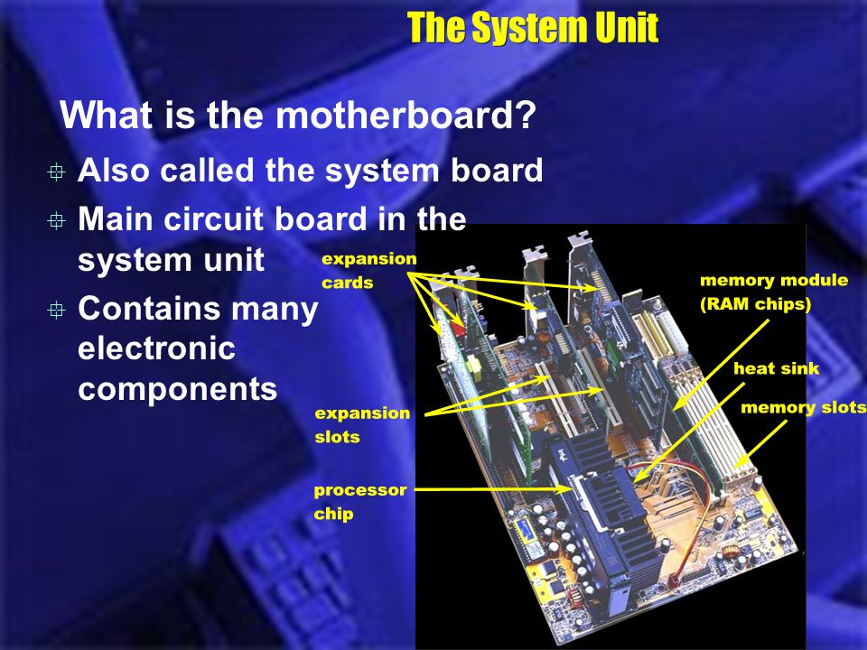 The System Unit What is the motherboard? Also called the system board Main circuit board in the system unit Contains many electronic components