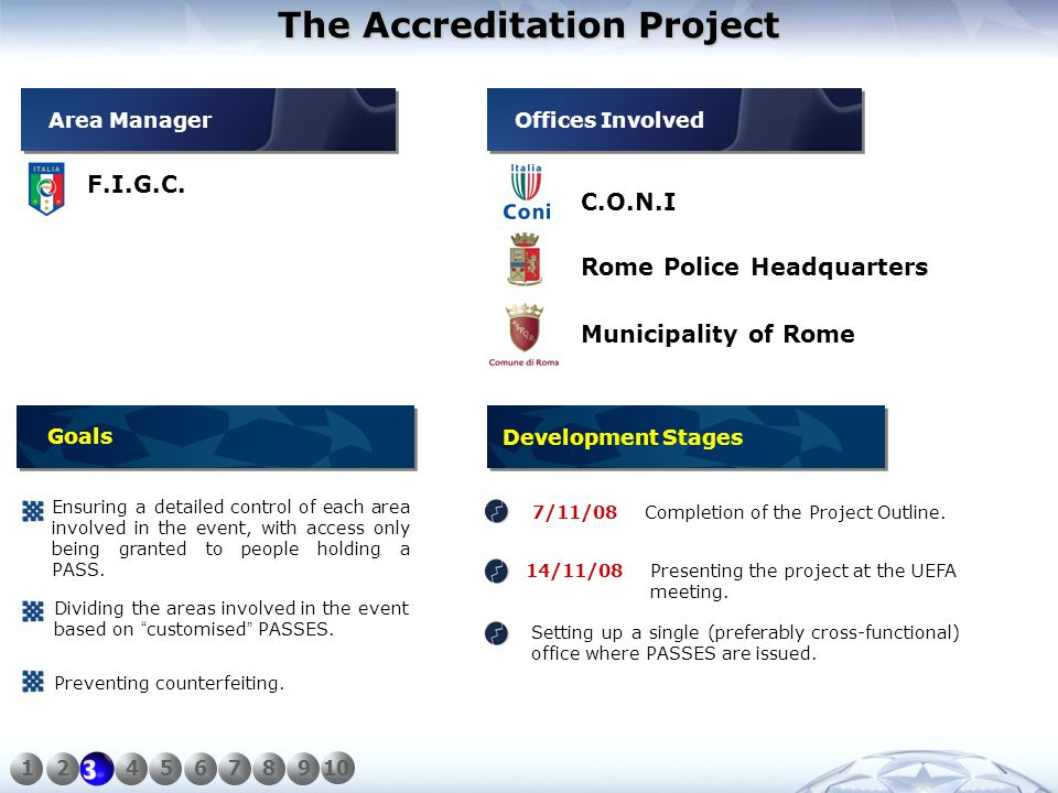 The Accreditation Project F.I.G.C. C.O.N.I Municipality of Rome Rome Police Headquarters Ensuring a detailed control of each area involved in the even