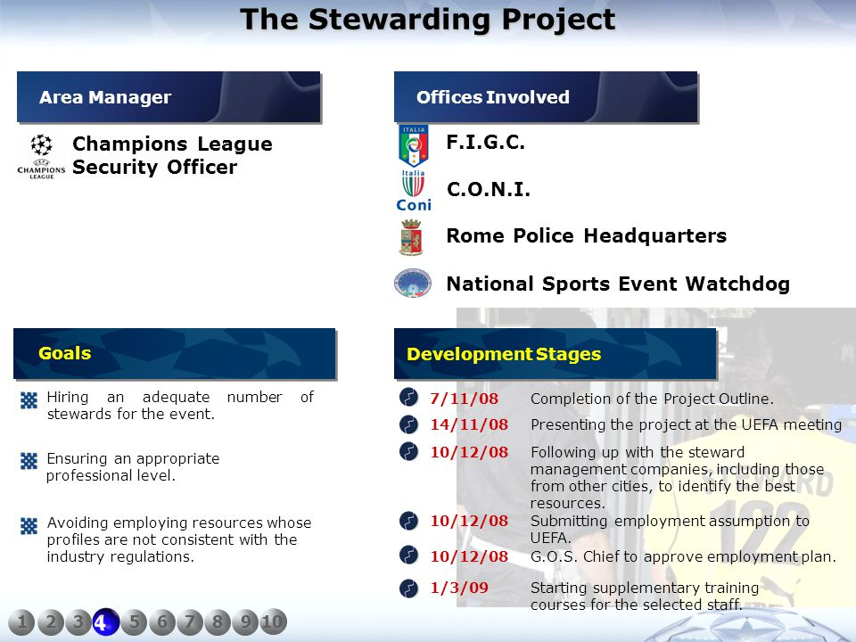 The Stewarding Project Champions League Security Officer F.I.G.C.