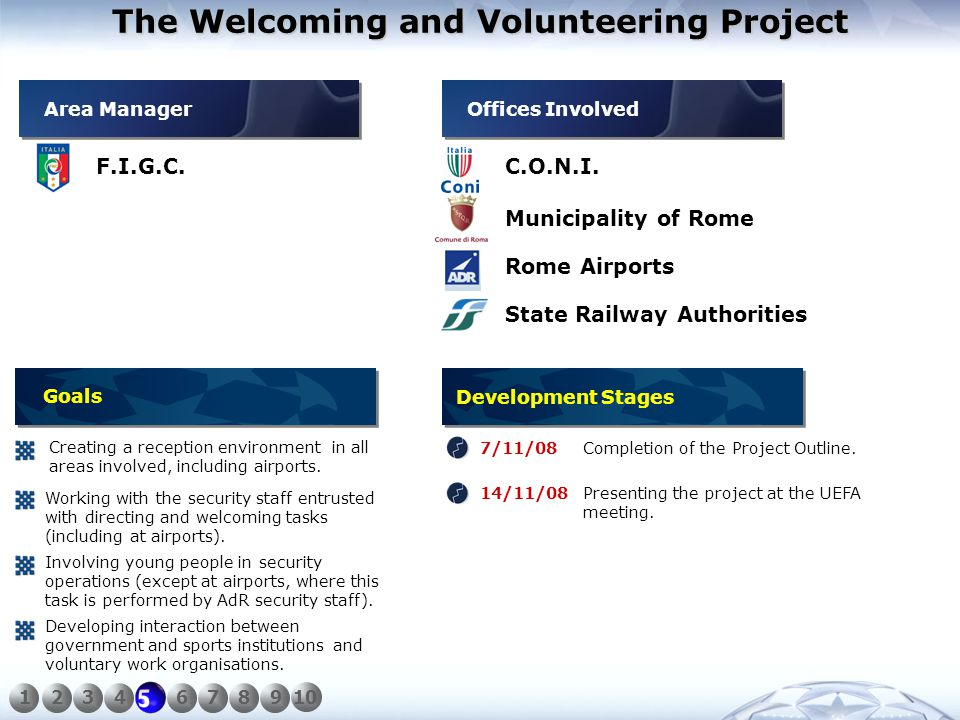 The Welcoming and Volunteering Project C.O.N.I.F.I.G.C.