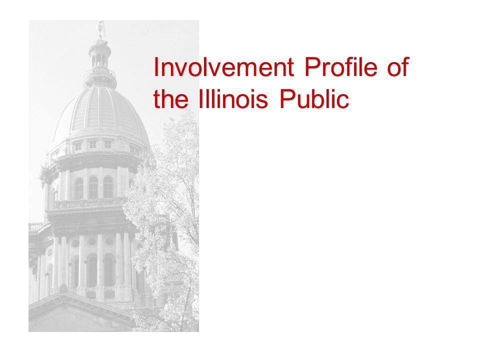 Involvement Profile of the Illinois Public