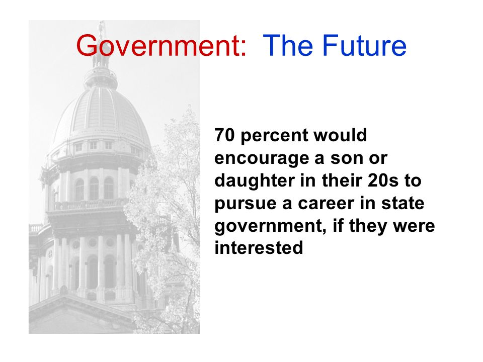 70 percent would encourage a son or daughter in their 20s to pursue a career in state government, if they were interested Government: The Future