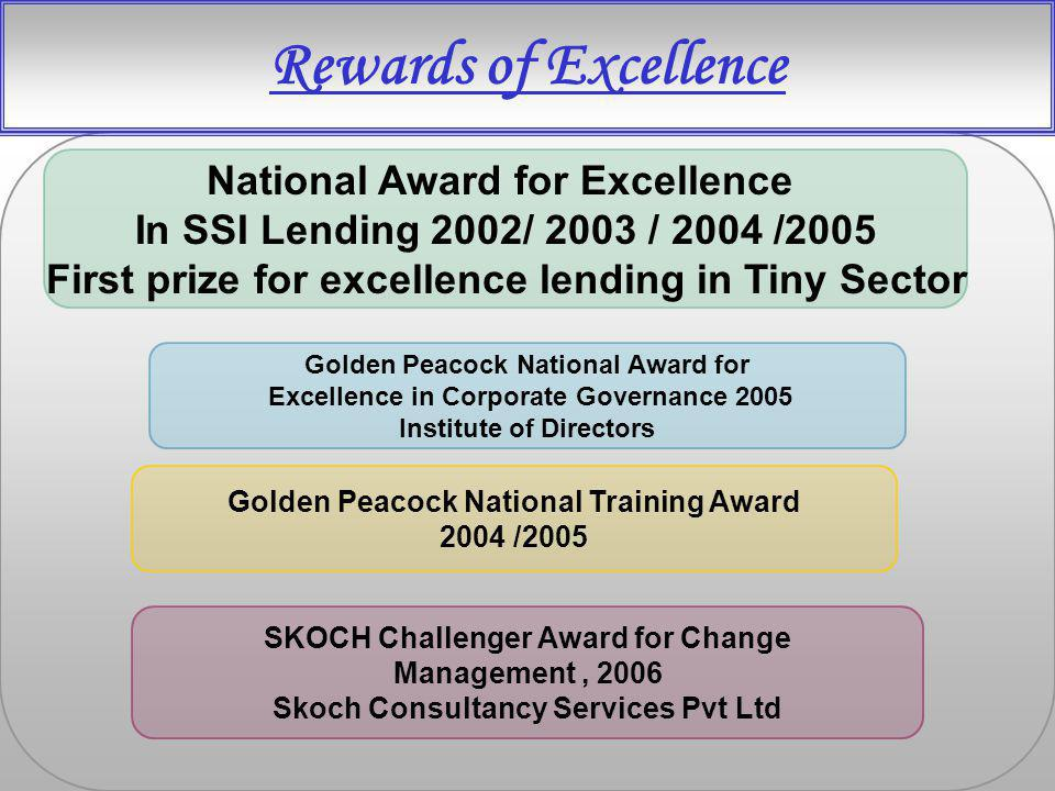 Golden Peacock National Award for Excellence in Corporate Governance 2005 Institute of Directors Golden Peacock National Training Award 2004 /2005 SKO