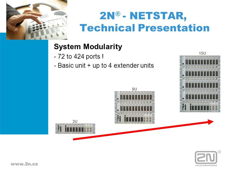 System Modularity - 72 to 424 ports ! - Basic unit + up to 4 extender units 3U 15U 9U 2N ® - NETSTAR, Technical Presentation