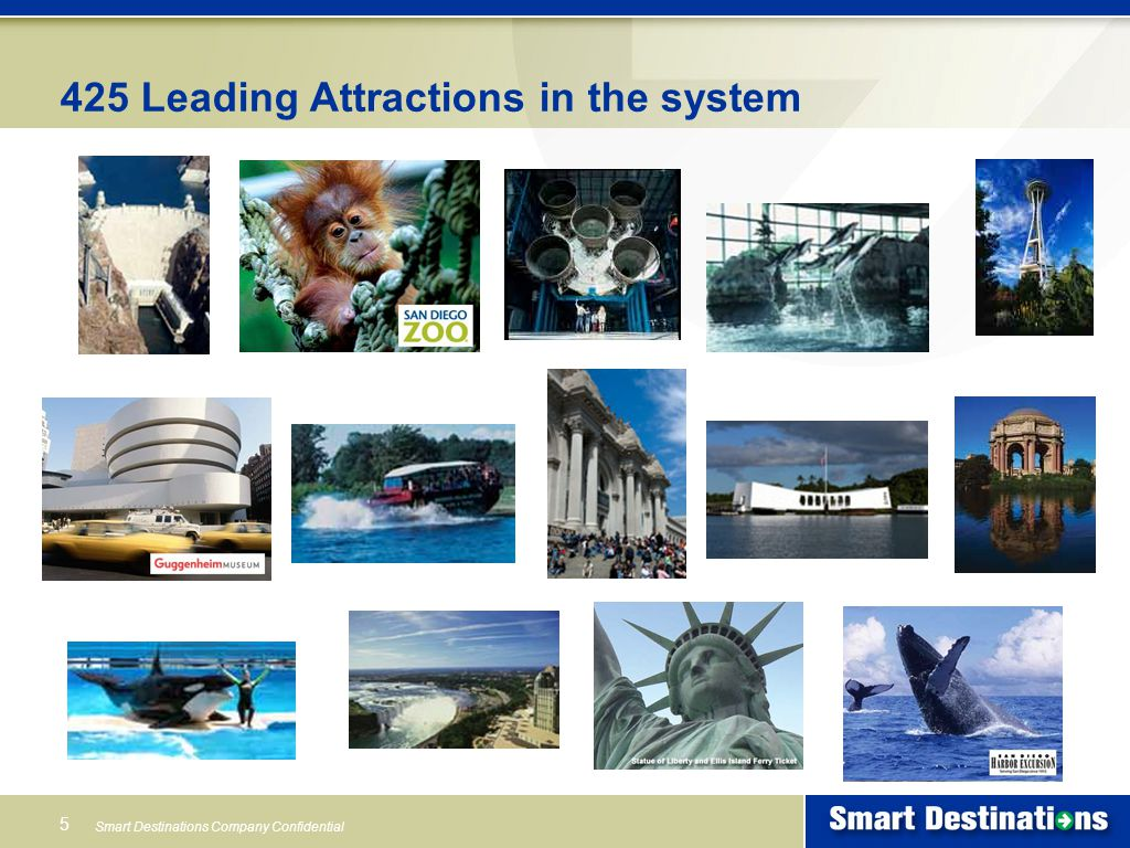 5 Smart Destinations Company Confidential 425 Leading Attractions in the system