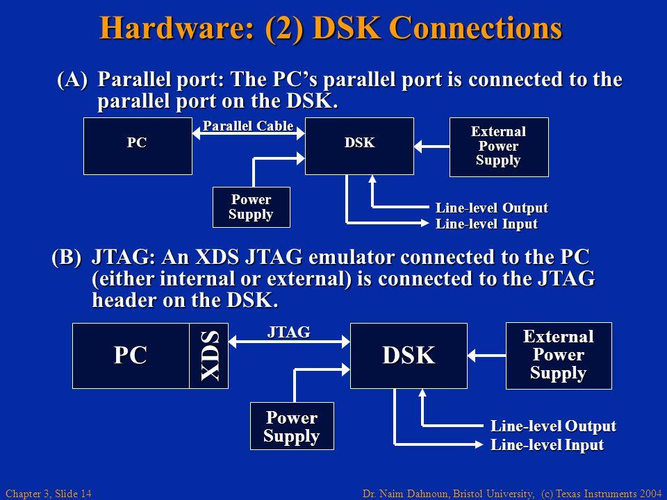 Dr. Naim Dahnoun, Bristol University, (c) Texas Instruments 2004 Chapter 3, Slide 14 Hardware: (2) DSK Connections (A)Parallel port: The PCs parallel