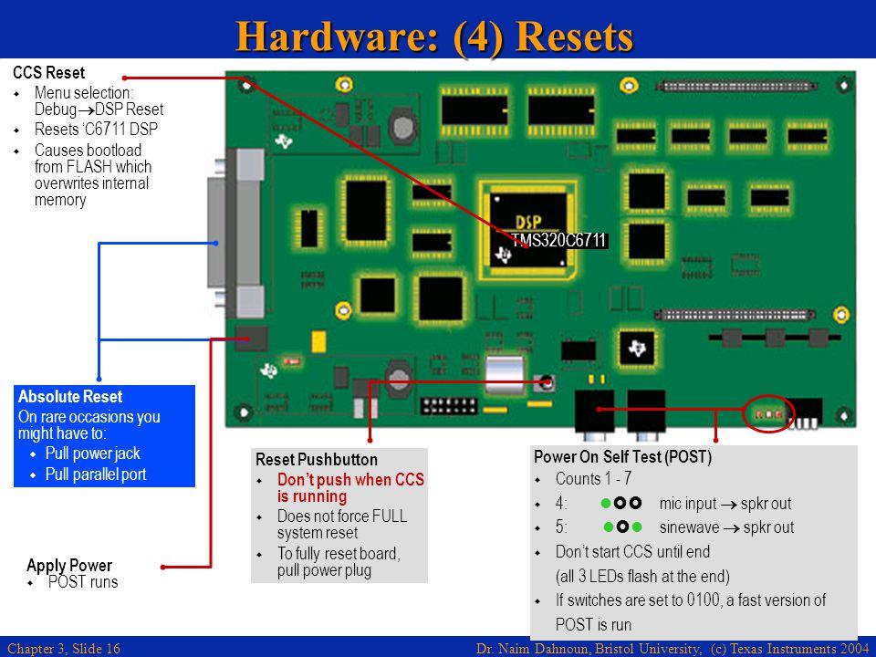 Dr. Naim Dahnoun, Bristol University, (c) Texas Instruments 2004 Chapter 3, Slide 16 TMS320C6711 Hardware: (4) Resets Apply Power POST runs CCS Reset