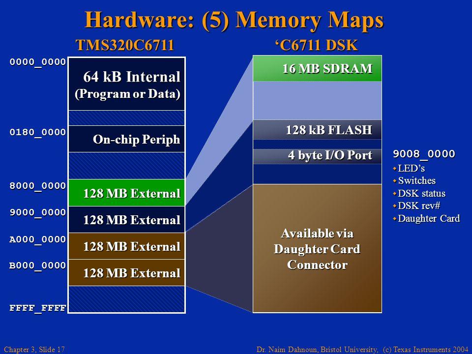 Dr. Naim Dahnoun, Bristol University, (c) Texas Instruments 2004 Chapter 3, Slide 17 Hardware: (5) Memory Maps FFFF_FFFF 0000_0000 64 kB Internal (Pro