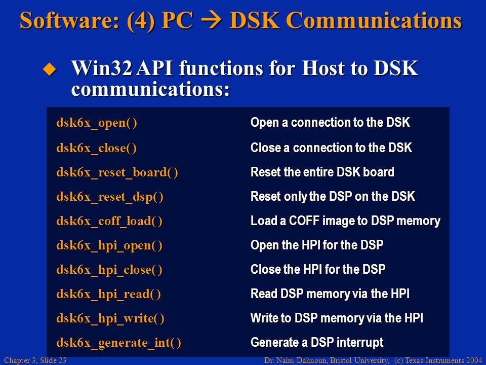 Dr. Naim Dahnoun, Bristol University, (c) Texas Instruments 2004 Chapter 3, Slide 23 Software: (4) PC DSK Communications dsk6x_open( ) Open a connecti