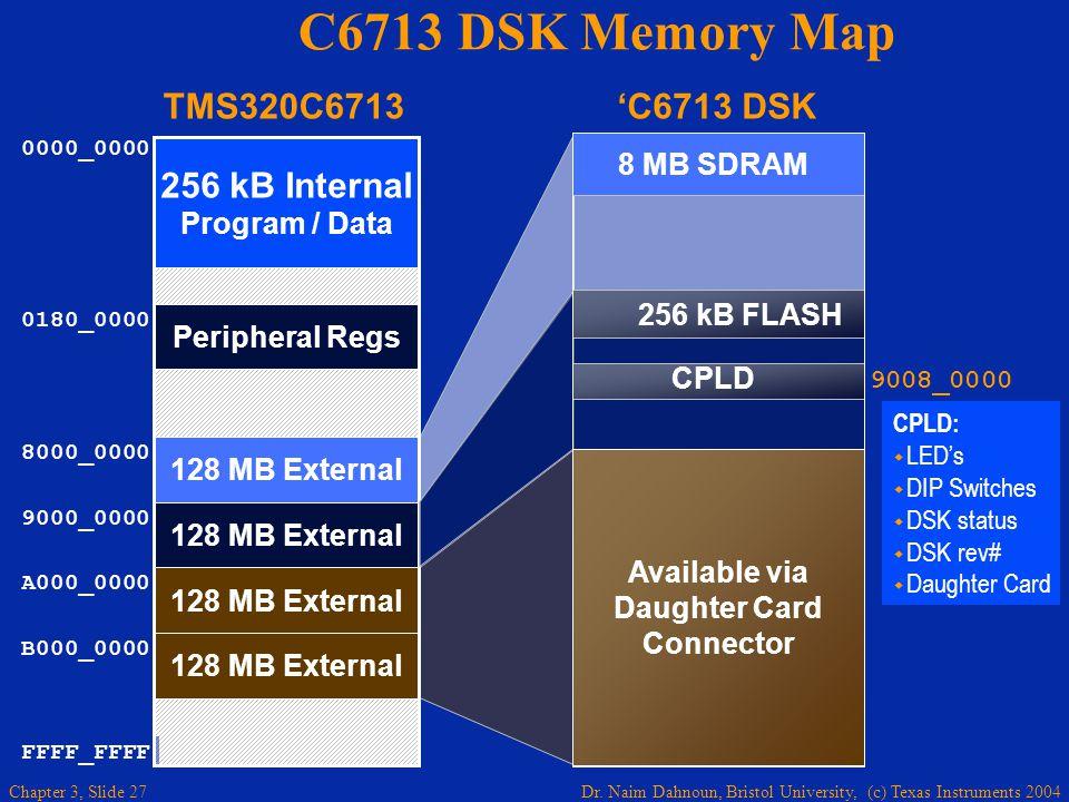 Dr. Naim Dahnoun, Bristol University, (c) Texas Instruments 2004 Chapter 3, Slide 27 FFFF_FFFF 0000_0000 256 kB Internal Program / Data Peripheral Reg