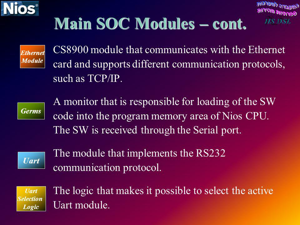 Uart Ethernet Module Germs Main SOC Modules – cont. Uart Selection Logic CS8900 module that communicates with the Ethernet card and supports different