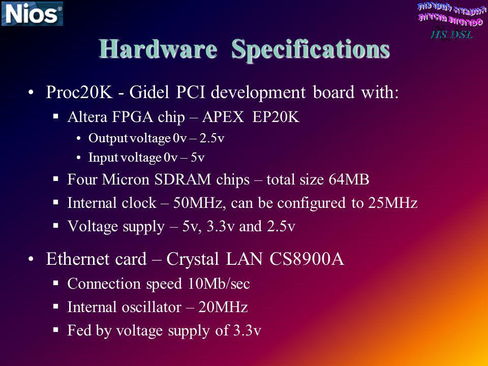 Hardware Specifications Proc20K - Gidel PCI development board with: Altera FPGA chip – APEX EP20K Output voltage 0v – 2.5v Input voltage 0v – 5v Four