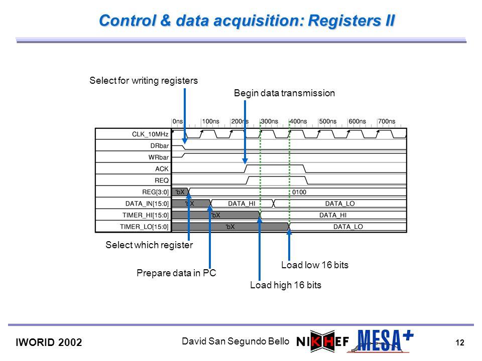 12 IWORID 2002 David San Segundo Bello Control & data acquisition: Registers II Select for writing registers Select which register Prepare data in PC