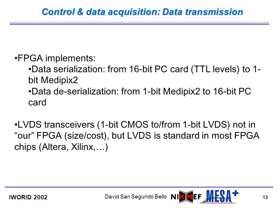 13 IWORID 2002 David San Segundo Bello Control & data acquisition: Data transmission FPGA implements: Data serialization: from 16-bit PC card (TTL lev