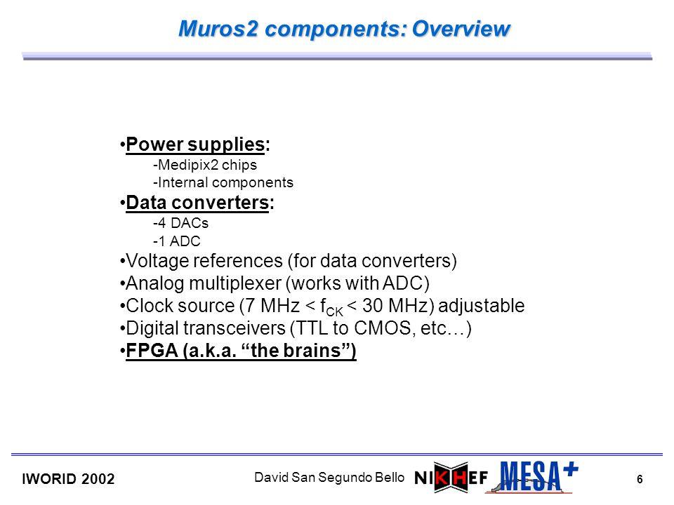 6 IWORID 2002 David San Segundo Bello Muros2 components: Overview Power supplies: -Medipix2 chips -Internal components Data converters: -4 DACs -1 ADC