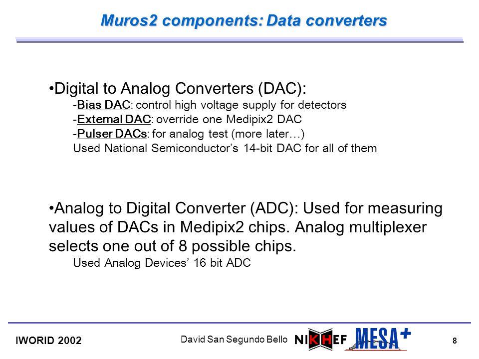 8 IWORID 2002 David San Segundo Bello Muros2 components: Data converters Digital to Analog Converters (DAC): -Bias DAC: control high voltage supply fo