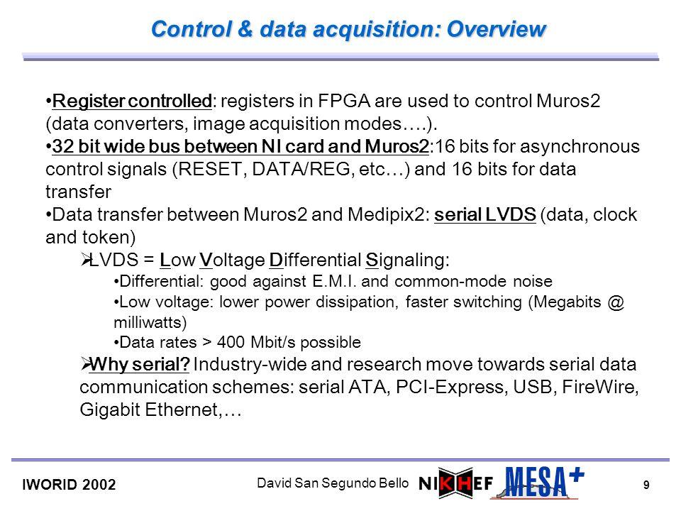 9 IWORID 2002 David San Segundo Bello Control & data acquisition: Overview Register controlled: registers in FPGA are used to control Muros2 (data con