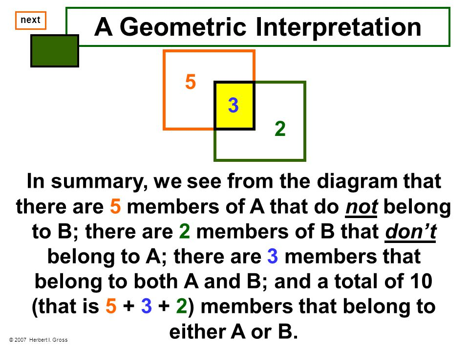 A Geometric Interpretation © 2007 Herbert I. Gross In summary, we see from the diagram that there are 5 members of A that do not belong to B; there ar
