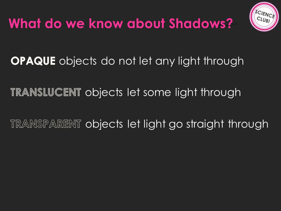 Shadows? What do we know about Shadows?