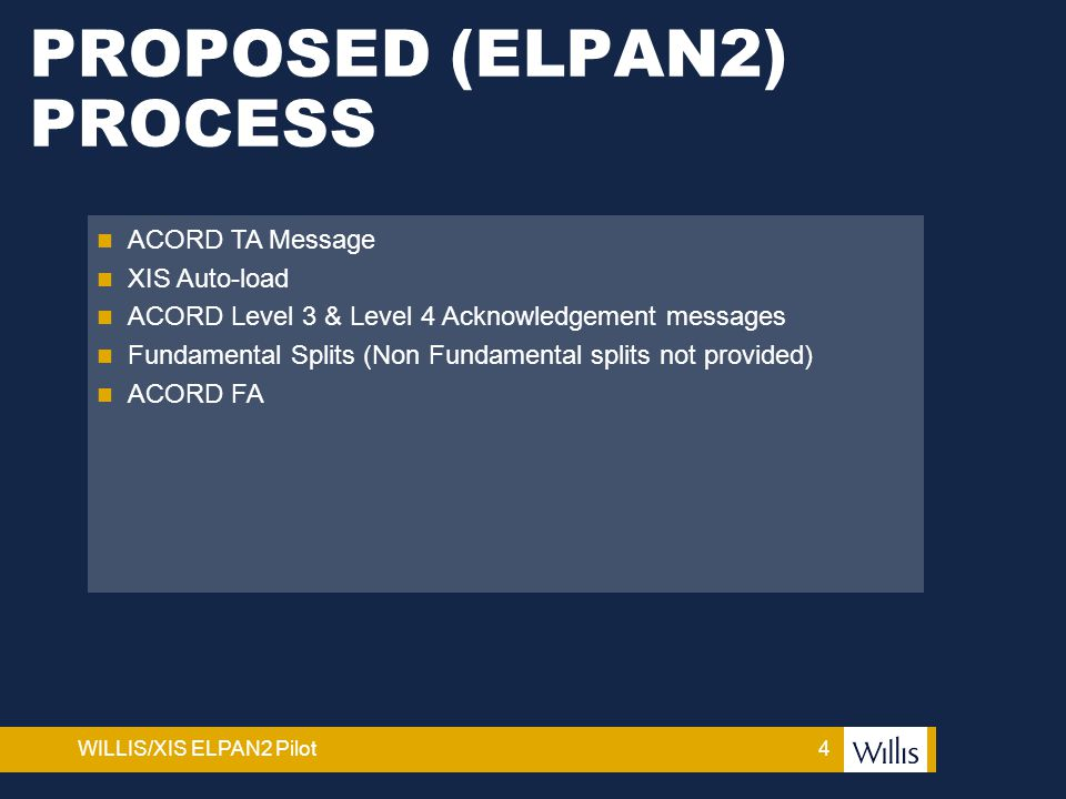 4WILLIS/XIS ELPAN2 Pilot PROPOSED (ELPAN2) PROCESS ACORD TA Message XIS Auto-load ACORD Level 3 & Level 4 Acknowledgement messages Fundamental Splits