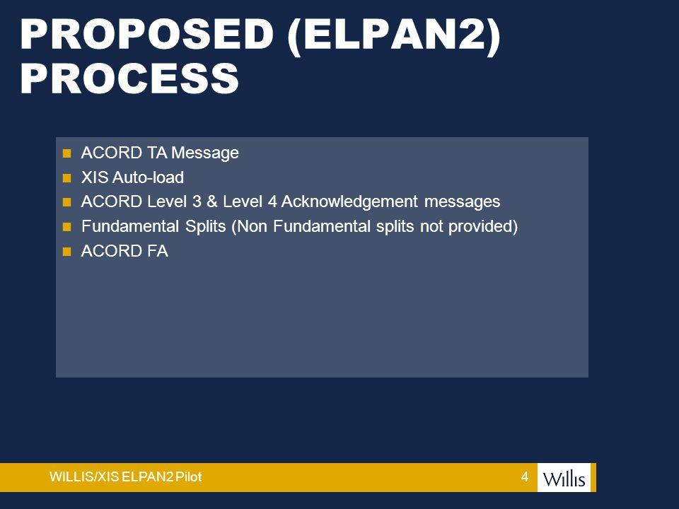 4WILLIS/XIS ELPAN2 Pilot PROPOSED (ELPAN2) PROCESS ACORD TA Message XIS Auto-load ACORD Level 3 & Level 4 Acknowledgement messages Fundamental Splits (Non Fundamental splits not provided) ACORD FA