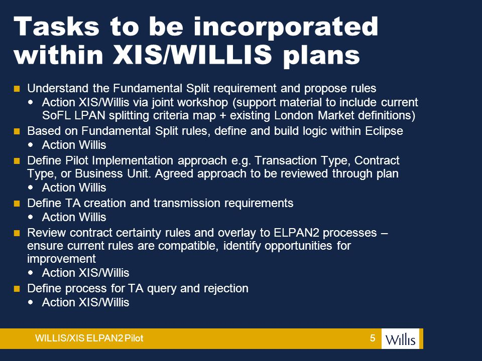 5WILLIS/XIS ELPAN2 Pilot Tasks to be incorporated within XIS/WILLIS plans Understand the Fundamental Split requirement and propose rules Action XIS/Wi