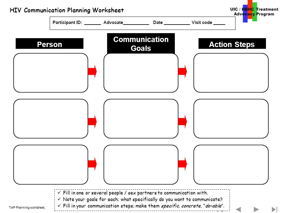 UIC / HBHC Treatment Advocacy Program Main Menu TAP: HIV Communication 12/9/03 42 HIV Communication Planning Worksheet Action Steps Communication Goals Person Fill in one or several people / sex partners to communication with.