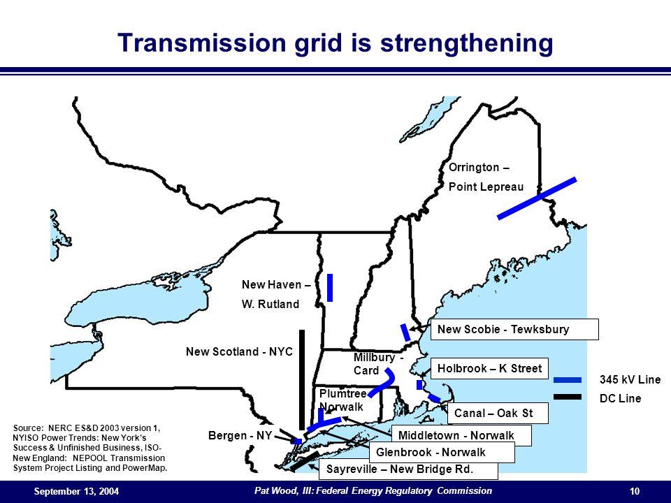 September 13, 2004 Pat Wood, III: Federal Energy Regulatory Commission 10 Transmission grid is strengthening Orrington – Point Lepreau New Haven – W.