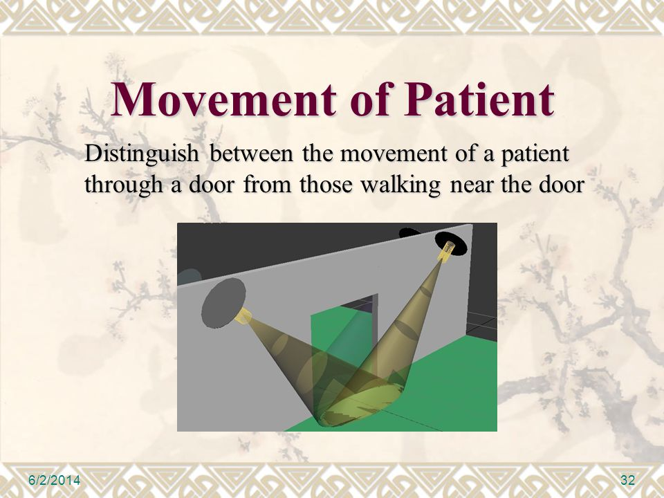 Movement of Patient Distinguish between the movement of a patient through a door from those walking near the door 6/2/201432