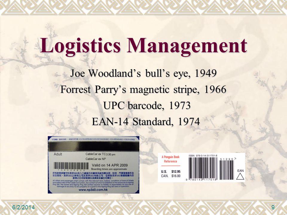 Logistics Management Joe Woodlands bulls eye, 1949 Forrest Parrys magnetic stripe, 1966 6/2/20149 UPC barcode, 1973 EAN-14 Standard, 1974