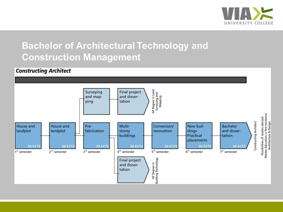 VIAUC.DK Bachelor of Architectural Technology and Construction Management