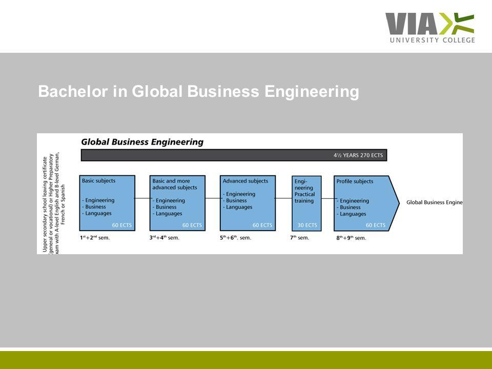 VIAUC.DK Bachelor in Global Business Engineering