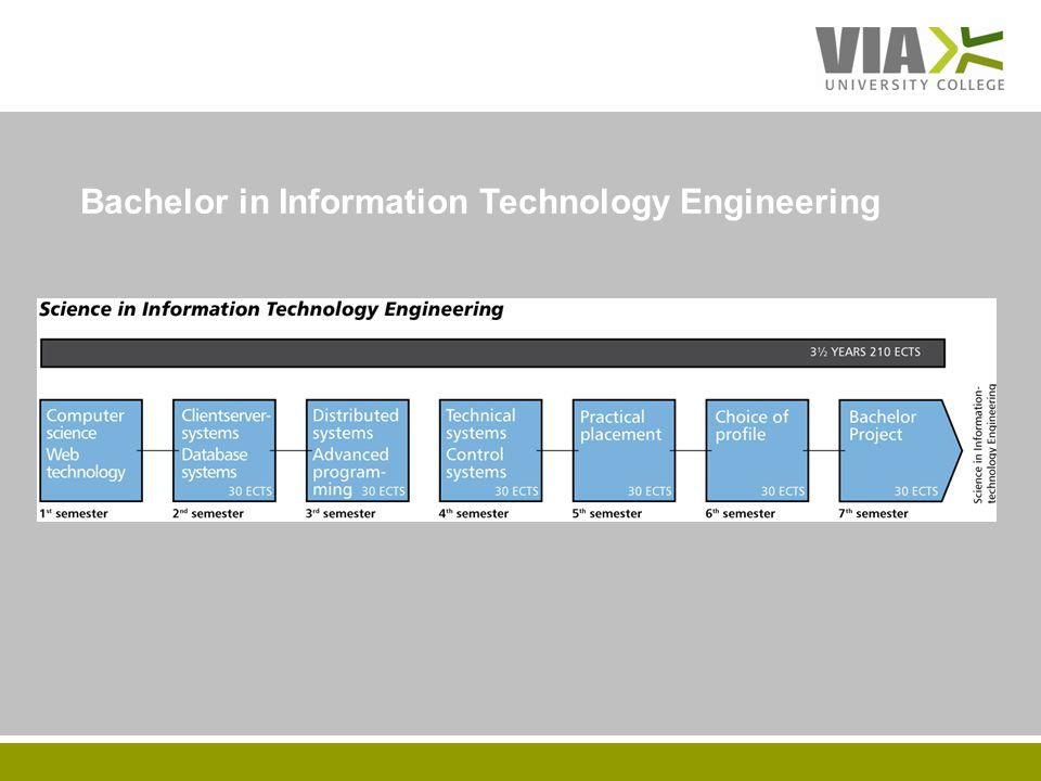 VIAUC.DK Bachelor in Information Technology Engineering